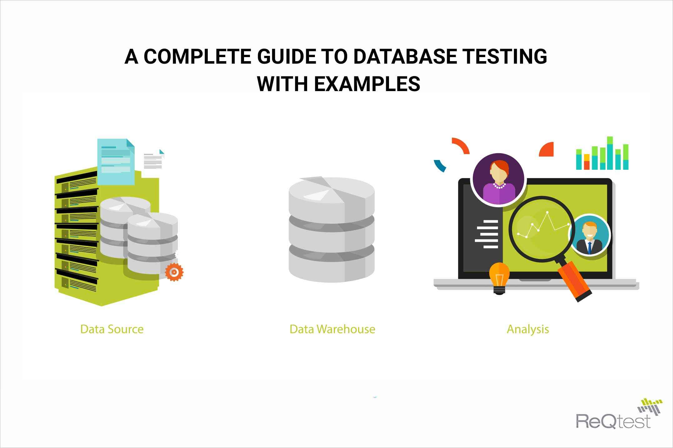 what is Database testing