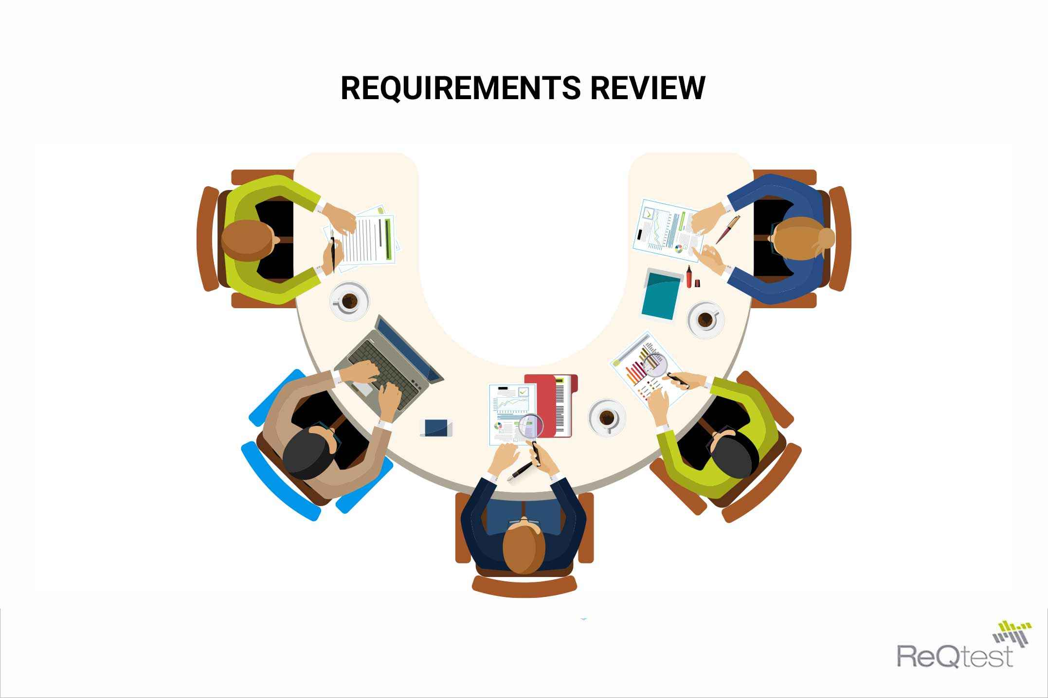 Requirment review