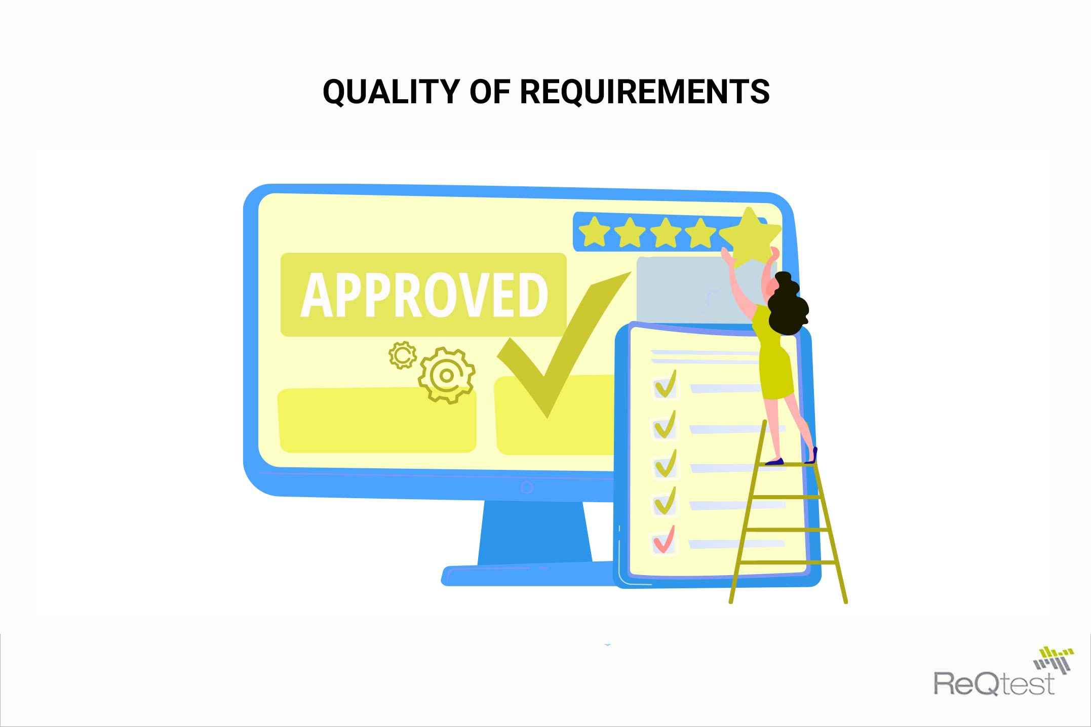 Quality of requirements